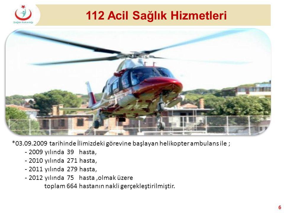 6 *03.09.2009 tarihinde İlimizdeki görevine başlayan helikopter ambulans ile ; - 2009 yılında 39 hasta, - 2010 yılında 271 hasta, - 2011 yılında 279 h