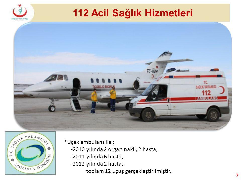 7 *Uçak ambulans ile ; -2010 yılında 2 organ nakli, 2 hasta, -2011 yılında 6 hasta, -2012 yılında 2 hasta, toplam 12 uçuş gerçekleştirilmiştir. 112 Ac