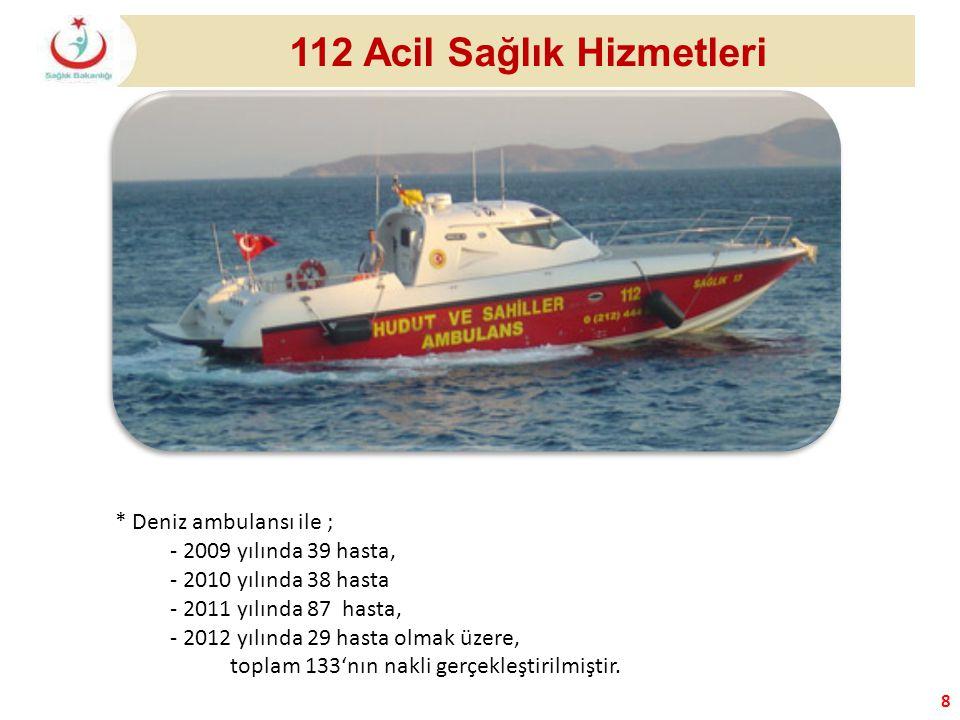 8 Deniz Ambulansı Resmi * Deniz ambulansı ile ; - 2009 yılında 39 hasta, - 2010 yılında 38 hasta - 2011 yılında 87 hasta, - 2012 yılında 29 hasta olma