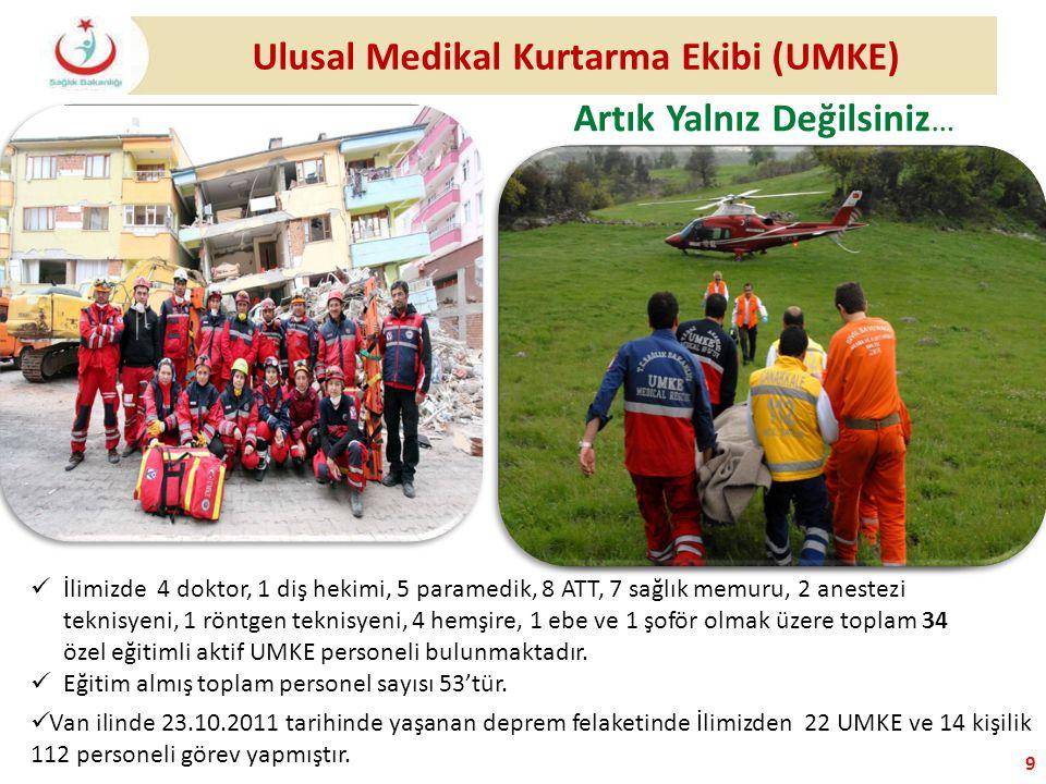 9 Ulusal Medikal Kurtarma Ekibi (UMKE) Artık Yalnız Değilsiniz …  Van ilinde 23.10.2011 tarihinde yaşanan deprem felaketinde İlimizden 22 UMKE ve 14