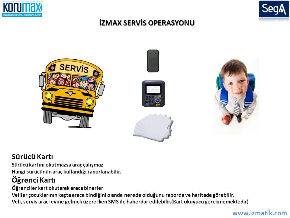 İZMAX SERVİS OPERASYONU www.izmatik.com Sürücü Kartı Sürücü kartını okutmazsa araç çalışmaz Hangi sürücünün araç kullandığı raporlanabilir. Öğrenci Ka