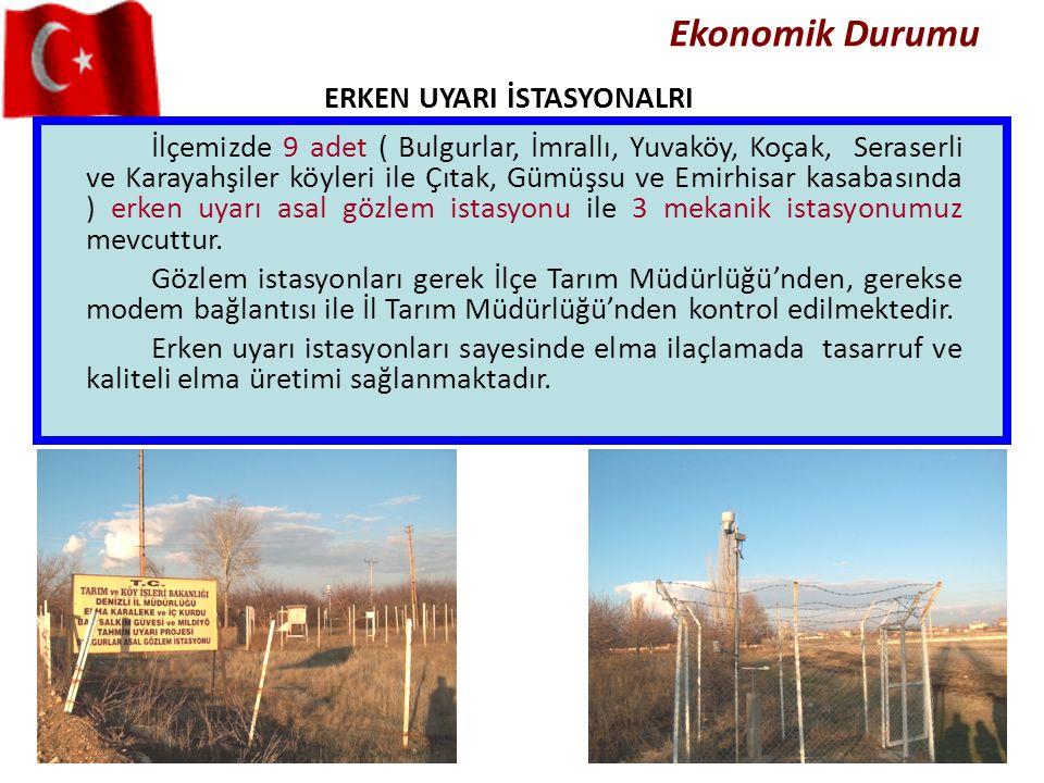 Ekonomik Durumu ERKEN UYARI İSTASYONALRI İlçemizde 9 adet ( Bulgurlar, İmrallı, Yuvaköy, Koçak, Seraserli ve Karayahşiler köyleri ile Çıtak, Gümüşsu v