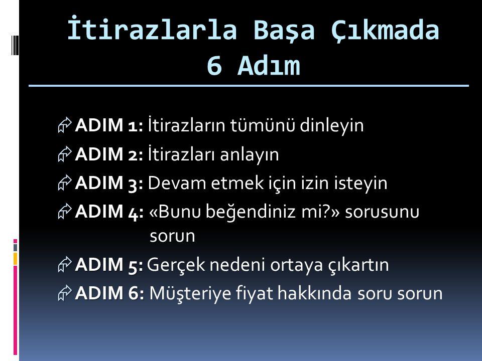 İtirazlarla Başa Çıkmada 6 Adım  ADIM 1:  ADIM 1: İtirazların tümünü dinleyin  ADIM 2:  ADIM 2: İtirazları anlayın  ADIM 3:  ADIM 3: Devam etmek