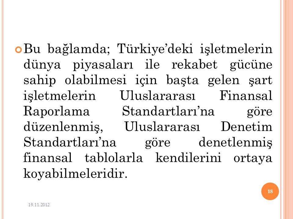 Bu bağlamda; Türkiye'deki işletmelerin dünya piyasaları ile rekabet gücüne sahip olabilmesi için başta gelen şart işletmelerin Uluslararası Finansal R