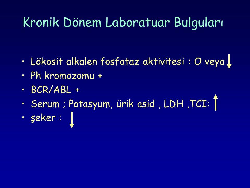 Kronik Dönem Laboratuar Bulguları •Lökosit alkalen fosfataz aktivitesi : O veya •Ph kromozomu + •BCR/ABL + •Serum ; Potasyum, ürik asid, LDH,TCI: •şek