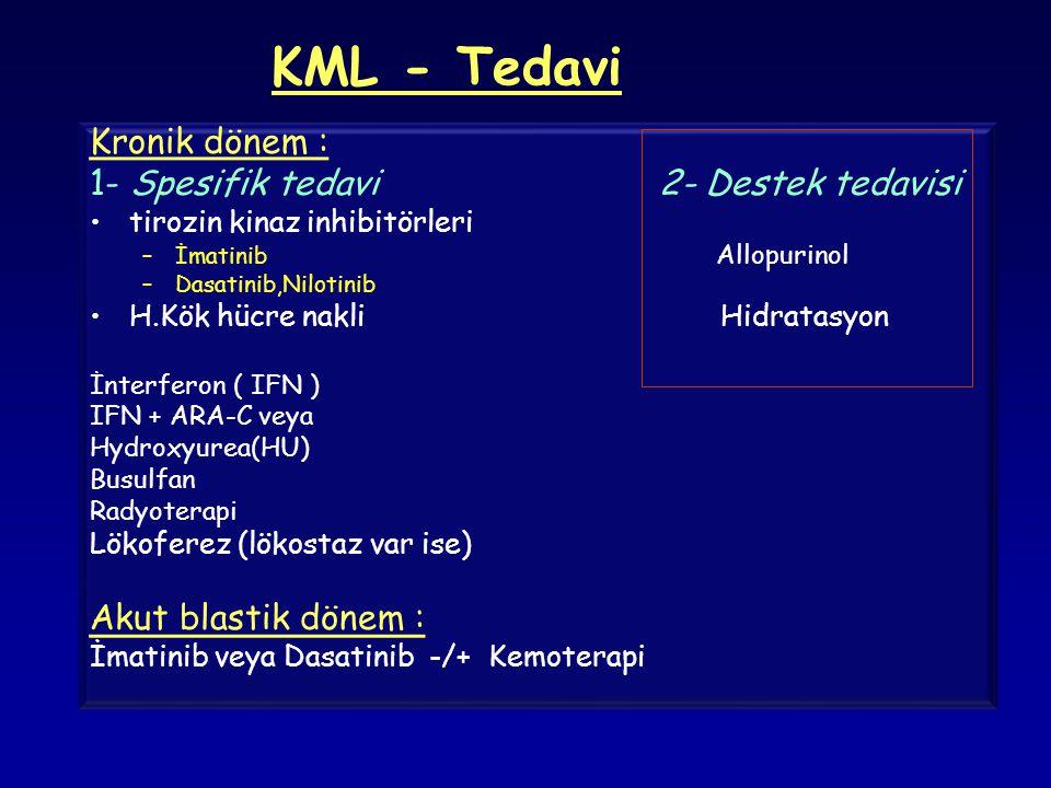 KML - Tedavi Kronik dönem : 1- Spesifik tedavi 2- Destek tedavisi •tirozin kinaz inhibitörleri –İmatinib Allopurinol –Dasatinib,Nilotinib •H.Kök hücre