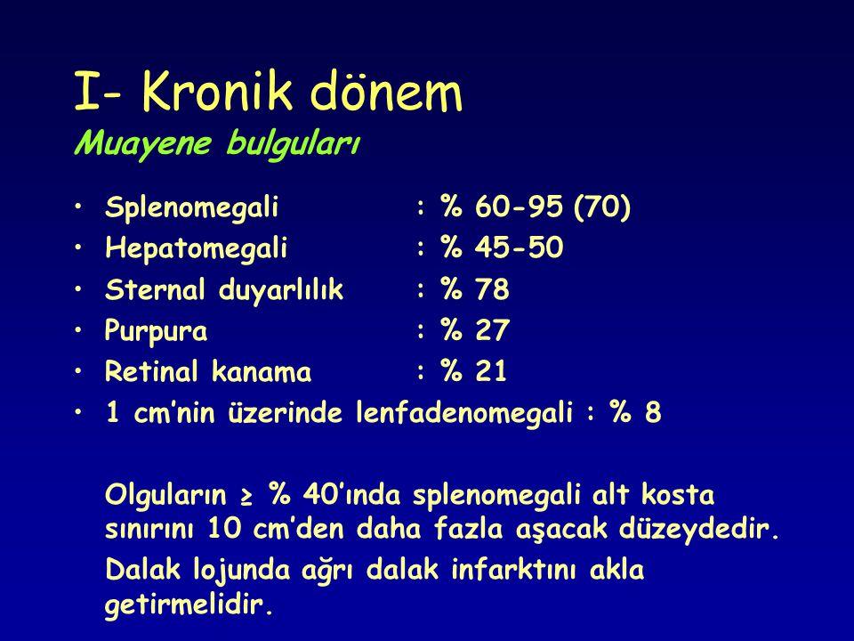 I- Kronik dönem Muayene bulguları •Splenomegali: % 60-95 (70) •Hepatomegali: % 45-50 •Sternal duyarlılık: % 78 •Purpura: % 27 •Retinal kanama: % 21 •1