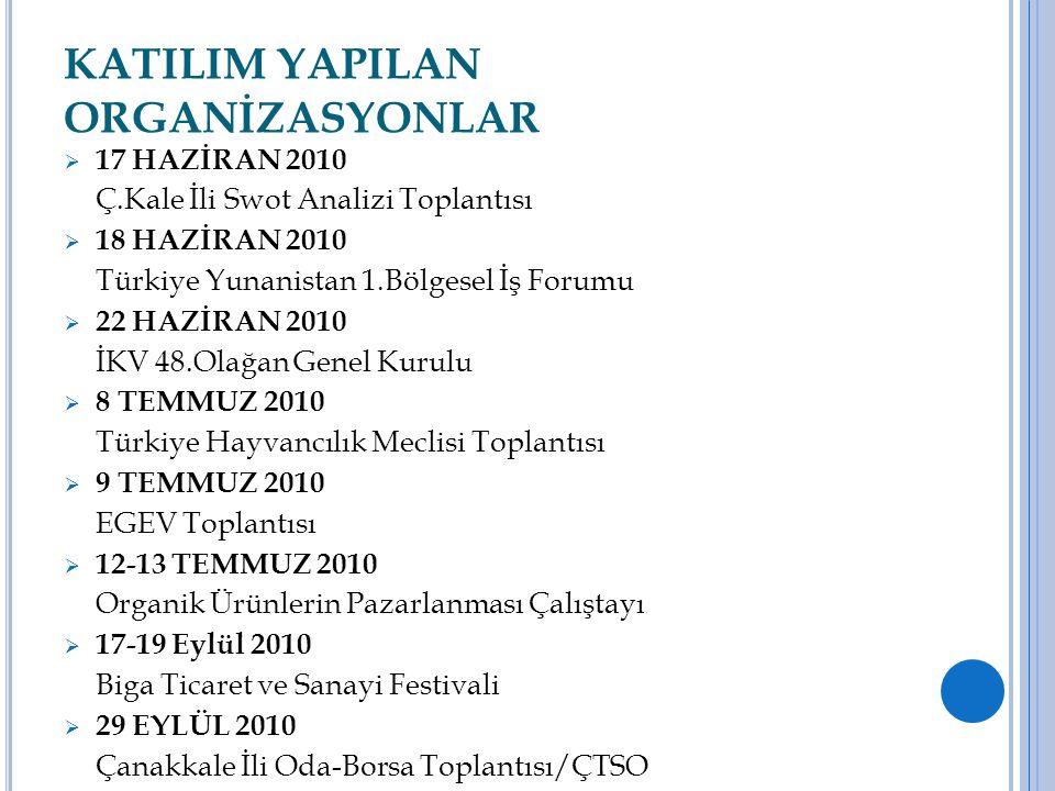  17 HAZİRAN 2010 Ç.Kale İli Swot Analizi Toplantısı  18 HAZİRAN 2010 Türkiye Yunanistan 1.Bölgesel İş Forumu  22 HAZİRAN 2010 İKV 48.Olağan Genel K