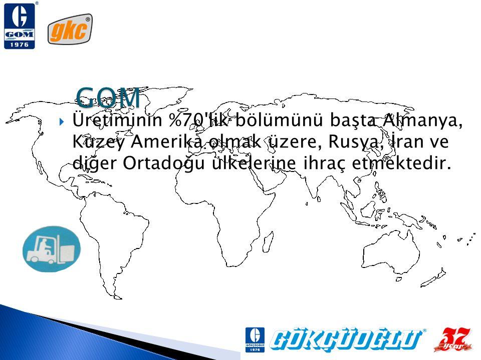  Üretiminin %70 lik bölümünü başta Almanya, Kuzey Amerika olmak üzere, Rusya, İran ve diğer Ortadoğu ülkelerine ihraç etmektedir.