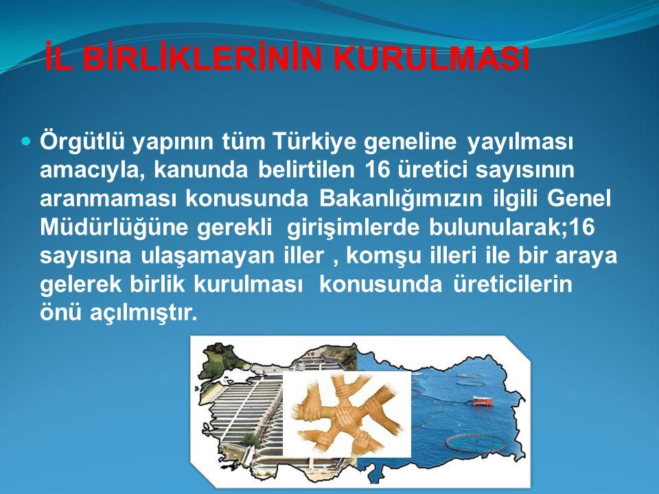 İL BİRLİKLERİNİN KURULMASI  Örgütlü yapının tüm Türkiye geneline yayılması amacıyla, kanunda belirtilen 16 üretici sayısının aranmaması konusunda Bak