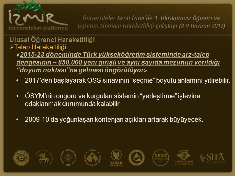 """«2015-23 döneminde Türk yükseköğretim sisteminde arz-talep dengesinin ~ 850.000 yeni girişli ve aynı sayıda mezunun verildiği """"doyum noktası""""na gelmes"""
