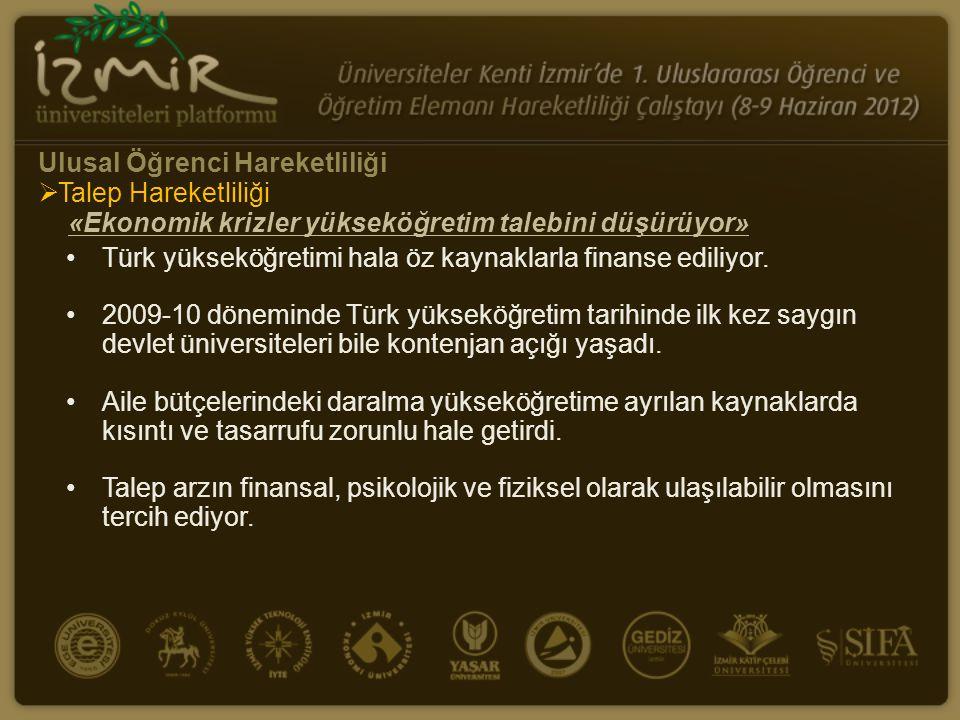 «Ekonomik krizler yükseköğretim talebini düşürüyor» •Türk yükseköğretimi hala öz kaynaklarla finanse ediliyor. •2009-10 döneminde Türk yükseköğretim t