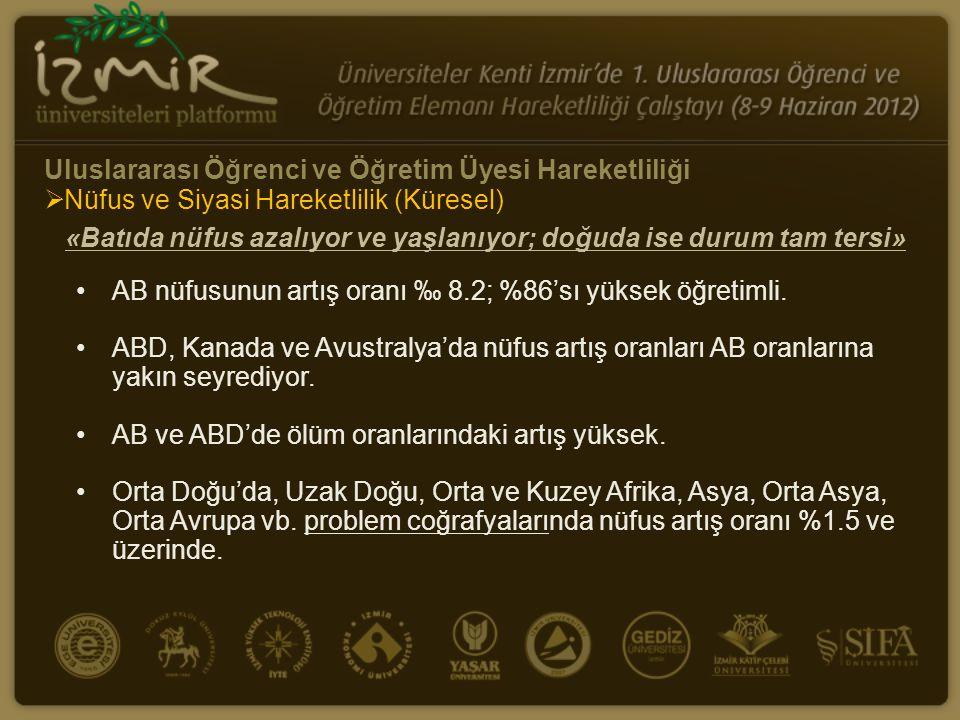 «2015-23 döneminde Türk yükseköğretim sisteminde arz-talep dengesinin ~ 850.000 yeni girişli ve aynı sayıda mezunun verildiği doyum noktası na gelmesi öngörülüyor» •2017'den başlayarak ÖSS sınavının seçme boyutu anlamını yitirebilir.