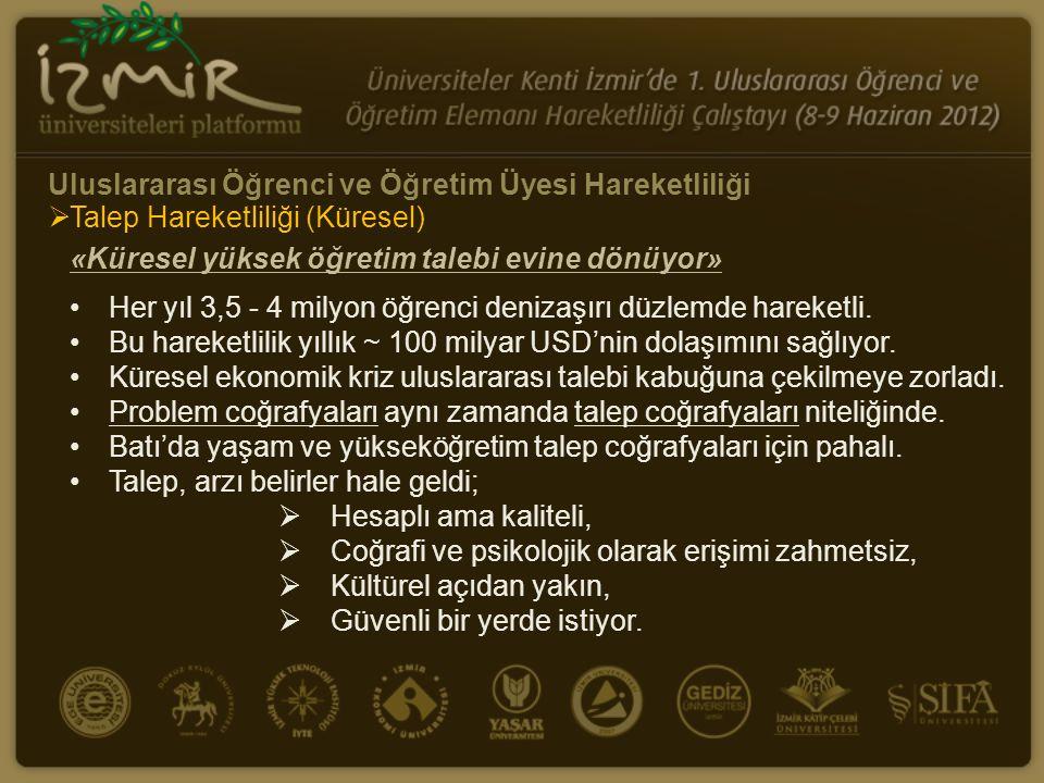 •AB'de yükseköğretim olanağı bulamayan Türk varlığı ciddi bir talep niteliğine sahip ve içeriği çok çeşitli.