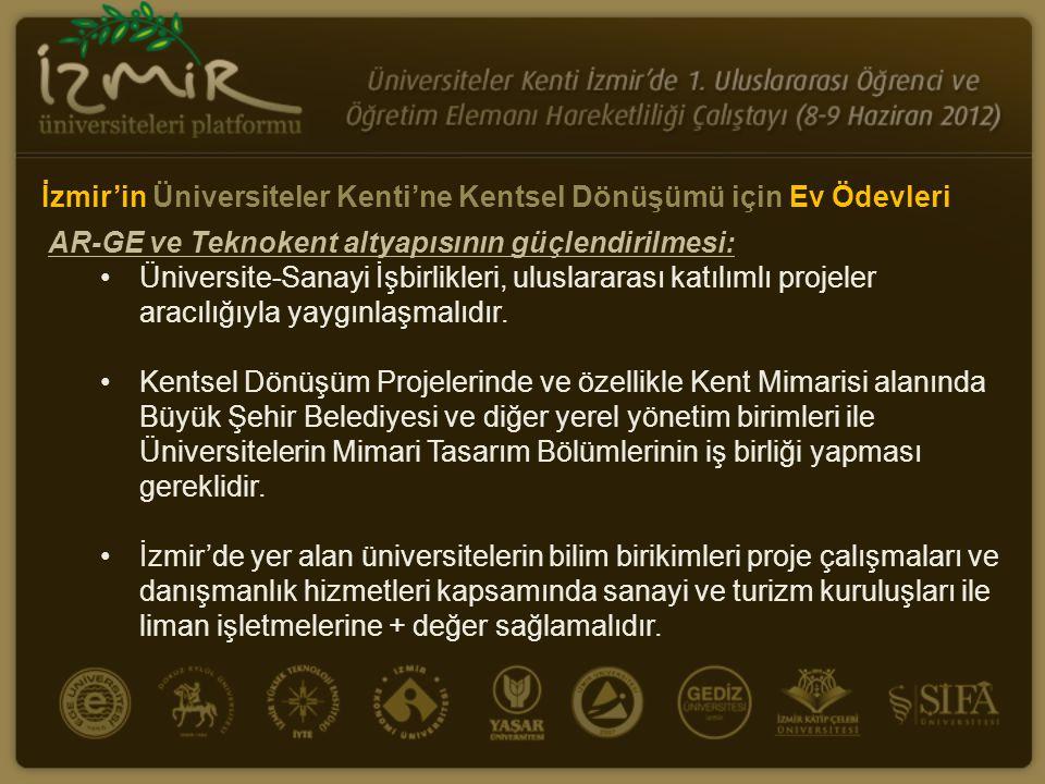 AR-GE ve Teknokent altyapısının güçlendirilmesi: •Üniversite-Sanayi İşbirlikleri, uluslararası katılımlı projeler aracılığıyla yaygınlaşmalıdır. •Kent