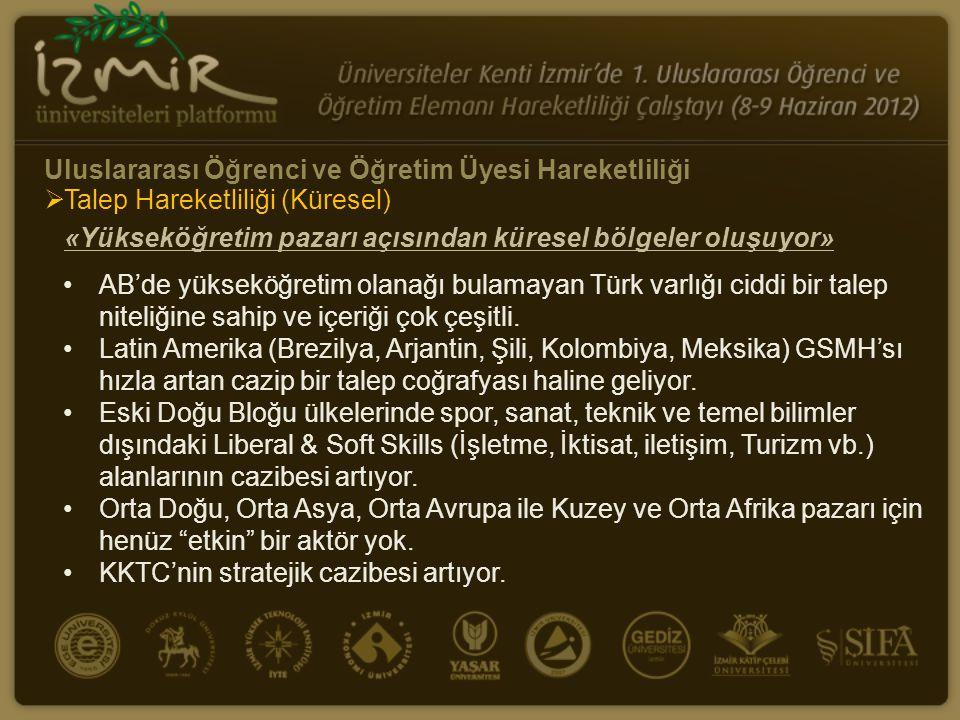 •AB'de yükseköğretim olanağı bulamayan Türk varlığı ciddi bir talep niteliğine sahip ve içeriği çok çeşitli. •Latin Amerika (Brezilya, Arjantin, Şili,
