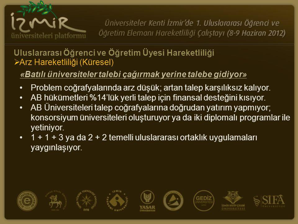 «Ekonomik krizler yükseköğretim talebini düşürüyor» •Türk yükseköğretimi hala öz kaynaklarla finanse ediliyor.