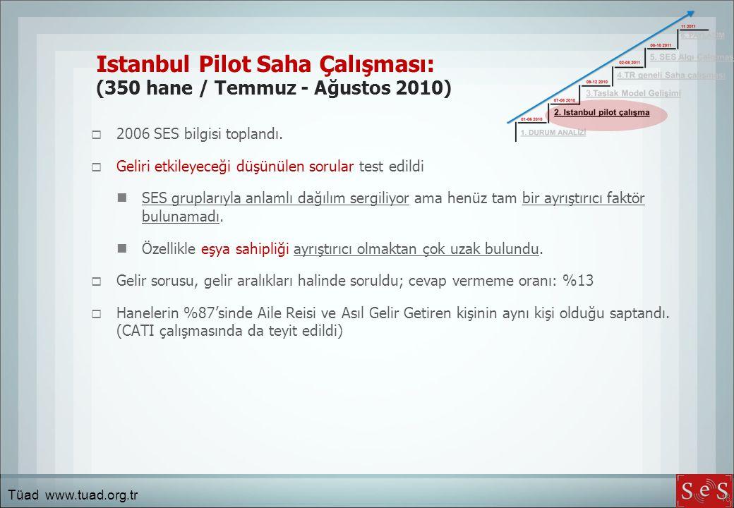 18  2006 SES bilgisi toplandı.