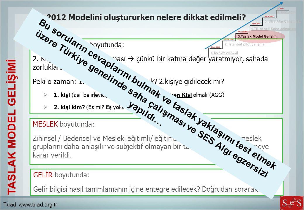 SES 2012 Modelini oluştururken nelere dikkat edilmeli? GÖRÜŞÜLEN KİŞİ boyutunda: 2. Kuşak bilgisinin alınmaması  çünkü bir katma değer yaratmıyor, sa