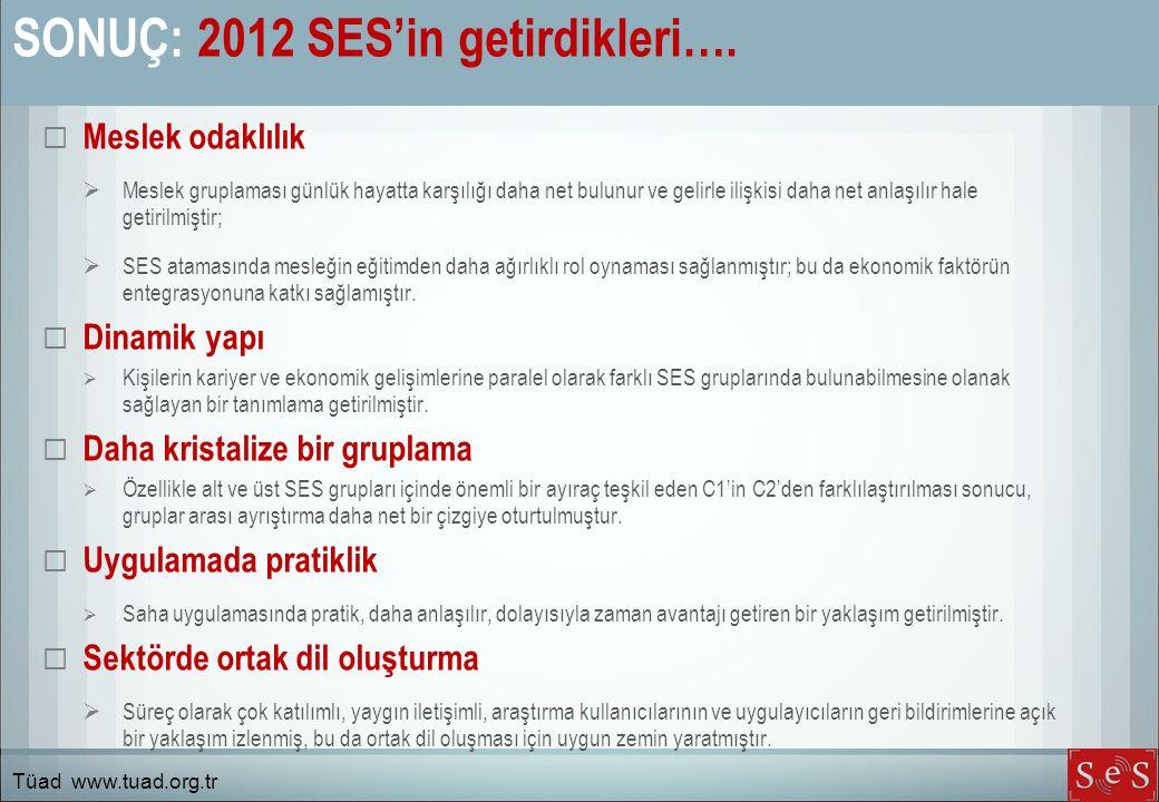 SONUÇ: 2012 SES'in getirdikleri….  Meslek odaklılık  Meslek gruplaması günlük hayatta karşılığı daha net bulunur ve gelirle ilişkisi daha net anlaşı