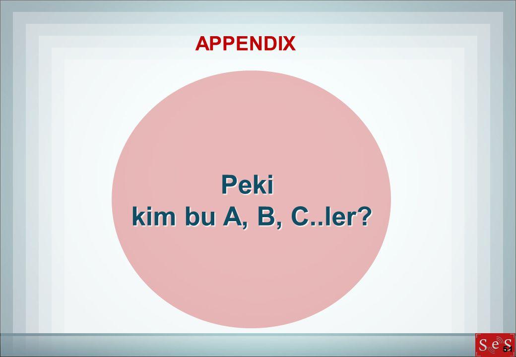 51 Peki kim bu A, B, C..ler? APPENDIX