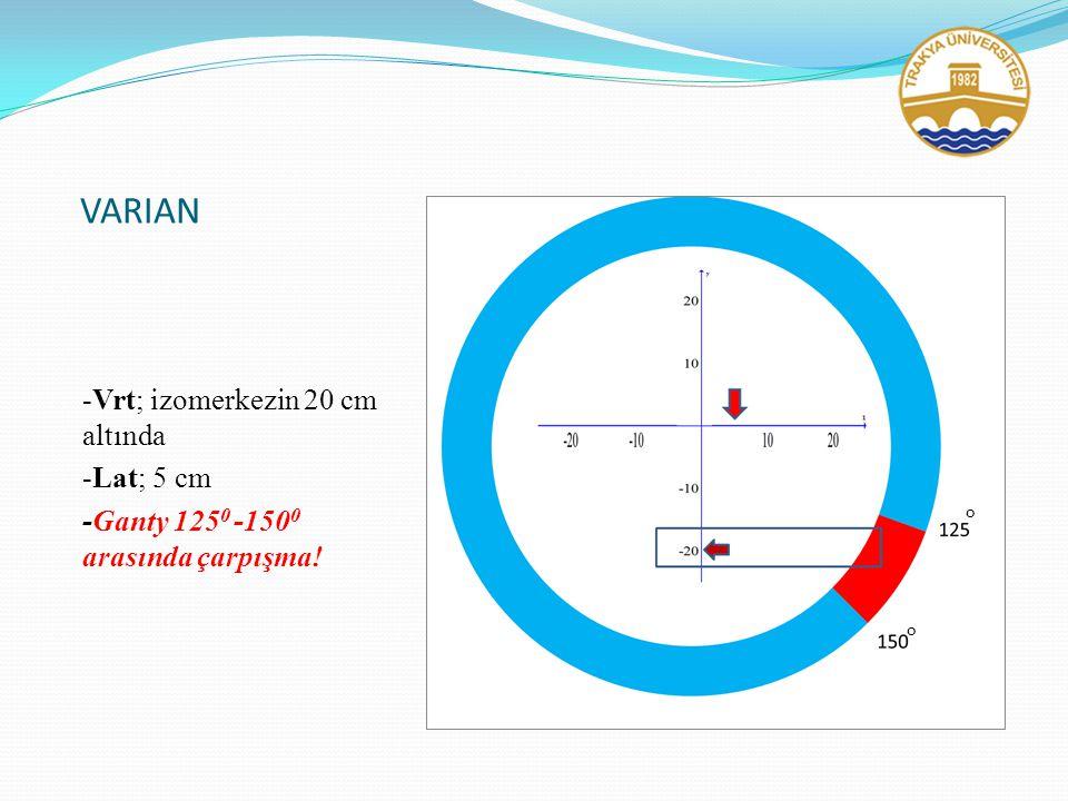 VARIAN -Vrt; izomerkezin 20 cm altında -Lat; 5 cm -Ganty 125 0 -150 0 arasında çarpışma! o o