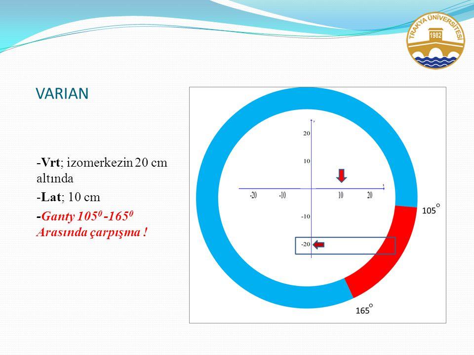 VARIAN -Vrt; izomerkezin 20 cm altında -Lat; 10 cm -Ganty 105 0 -165 0 Arasında çarpışma ! o o