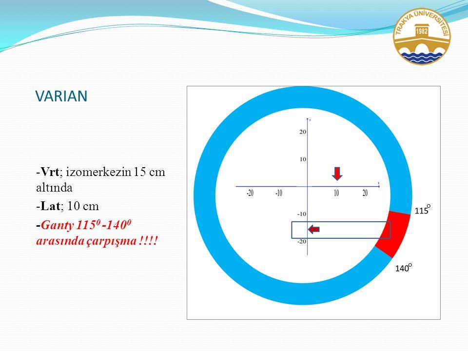 VARIAN -Vrt; izomerkezin 15 cm altında -Lat; 10 cm -Ganty 115 0 -140 0 arasında çarpışma !!!! o o