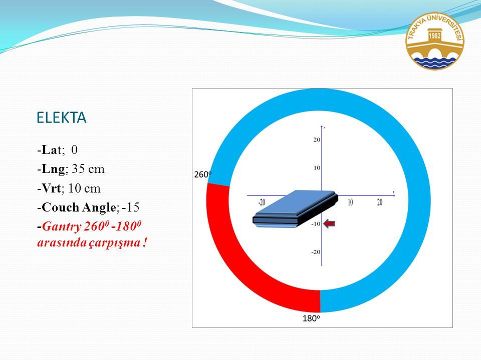 ELEKTA -Lat; 0 -Lng; 35 cm -Vrt; 10 cm -Couch Angle; -15 -Gantry 260 0 -180 0 arasında çarpışma !