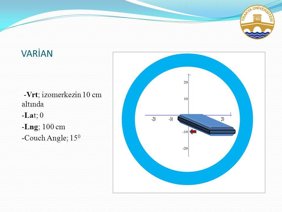 VARİAN -Vrt; izomerkezin 10 cm altında -Lat; 0 -Lng; 100 cm -Couch Angle; 15 0