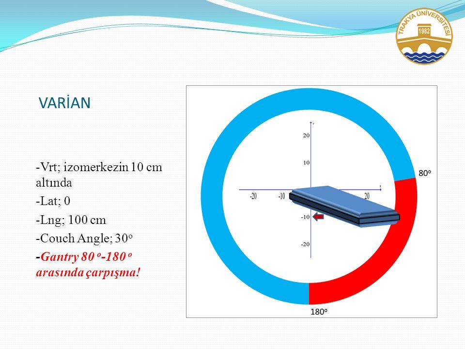 VARİAN -Vrt; izomerkezin 10 cm altında -Lat; 0 -Lng; 100 cm -Couch Angle; 30 o -Gantry 80 o -180 o arasında çarpışma!
