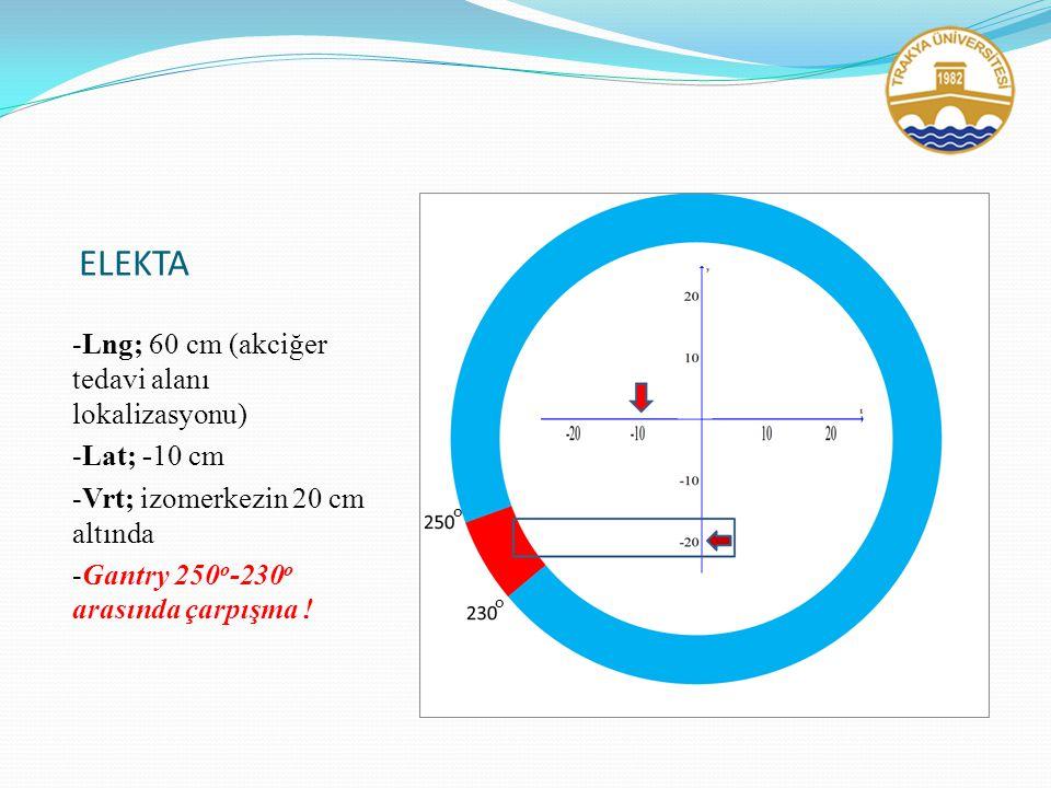ELEKTA -Lng; 60 cm (akciğer tedavi alanı lokalizasyonu) -Lat; -10 cm -Vrt; izomerkezin 20 cm altında -Gantry 250 o -230 o arasında çarpışma ! o o