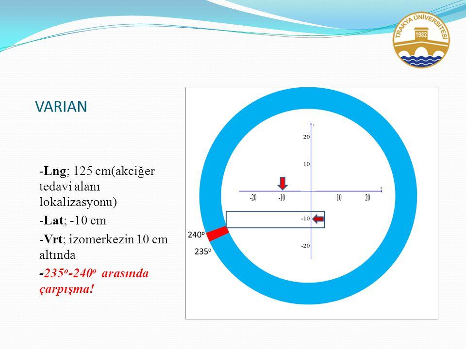 VARIAN -Lng; 125 cm(akciğer tedavi alanı lokalizasyonu) -Lat; -10 cm -Vrt; izomerkezin 10 cm altında -235 o -240 o arasında çarpışma!