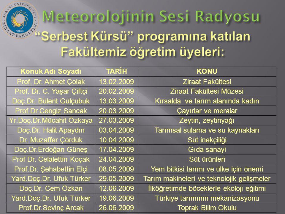 Konuk Adı SoyadıTARİHKONU Prof. Dr. Ahmet Çolak13.02.2009Ziraat Fakültesi Prof.