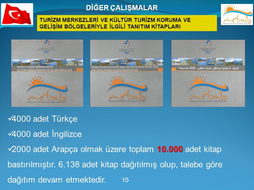 15  4000 adet Türkçe  4000 adet İngilizce 10.000  2000 adet Arapça olmak üzere toplam 10.000 adet kitap bastırılmıştır. 6.138 adet kitap dağıtılmış