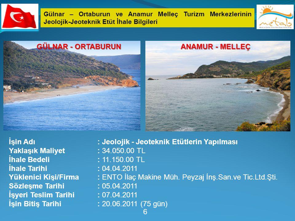 6 İşin Adı: Jeolojik - Jeoteknik Etütlerin Yapılması Yaklaşık Maliyet: 34.050.00 TL İhale Bedeli: 11.150.00 TL İhale Tarihi: 04.04.2011 Yüklenici Kişi