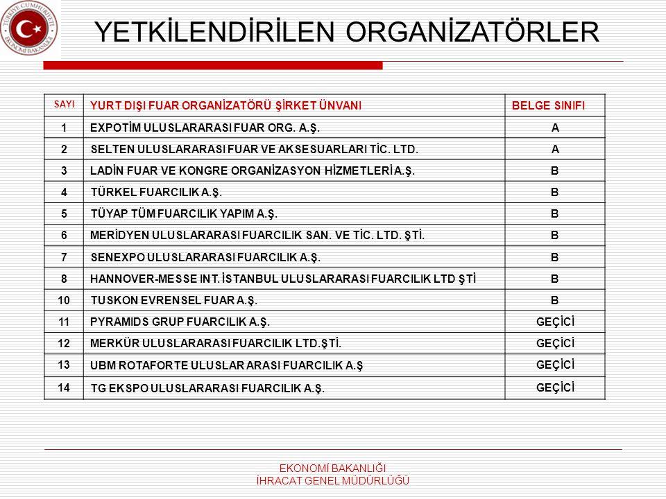 YILLARA GÖRE FUAR SAYISI * 2013 yılında halihazırda izin verilen yurt dışı fuar organizasyonu sayısı.