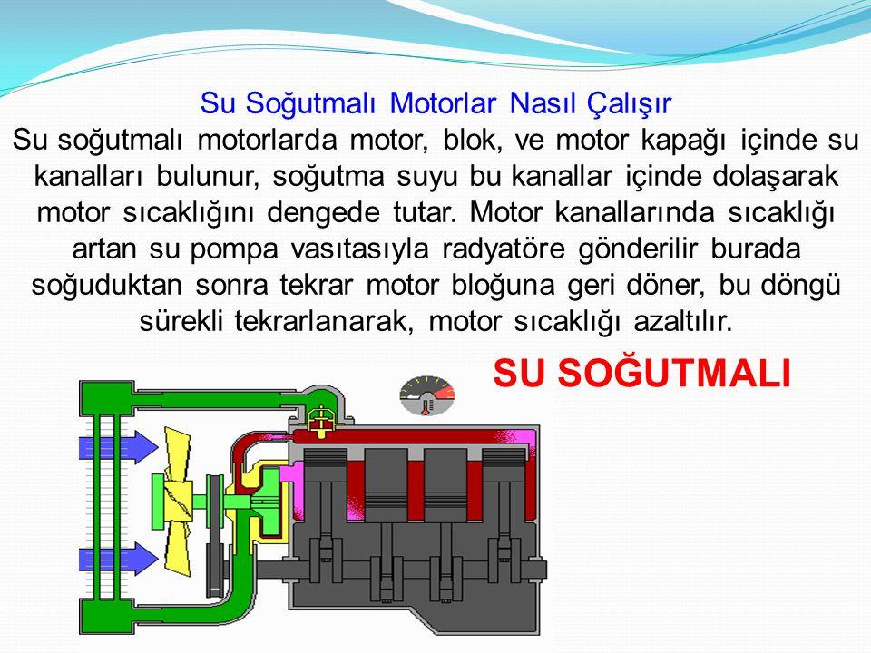 Su Soğutmalı Motorlar Nasıl Çalışır Su soğutmalı motorlarda motor, blok, ve motor kapağı içinde su kanalları bulunur, soğutma suyu bu kanallar içinde dolaşarak motor sıcaklığını dengede tutar.