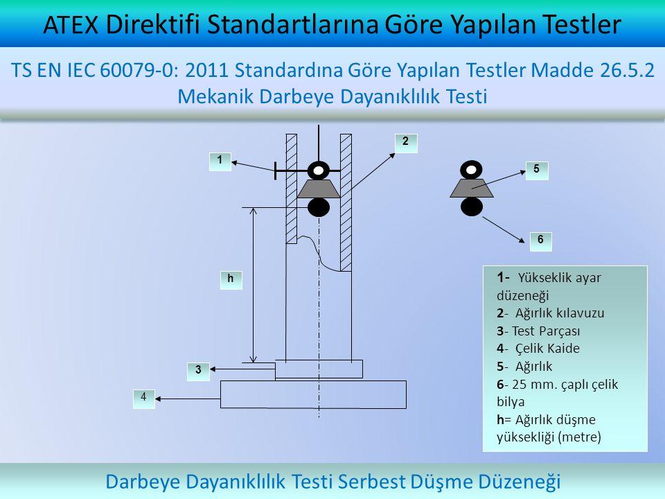 ATEX Direktifi Standartlarına Göre Yapılan Testler 4 3 h 1 6 5 2 1- Yükseklik ayar düzeneği 2- Ağırlık kılavuzu 3- Test Parçası 4- Çelik Kaide 5- Ağır