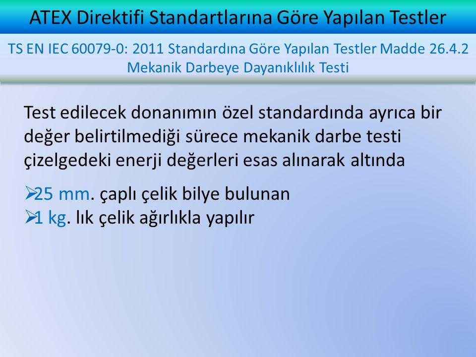 ATEX Direktifi Standartlarına Göre Yapılan Testler TS EN IEC 60079-0: 2011 Standardına Göre Yapılan Testler Madde 26.4.2 Mekanik Darbeye Dayanıklılık Testi Test edilecek donanımın özel standardında ayrıca bir değer belirtilmediği sürece mekanik darbe testi çizelgedeki enerji değerleri esas alınarak altında  25 mm.