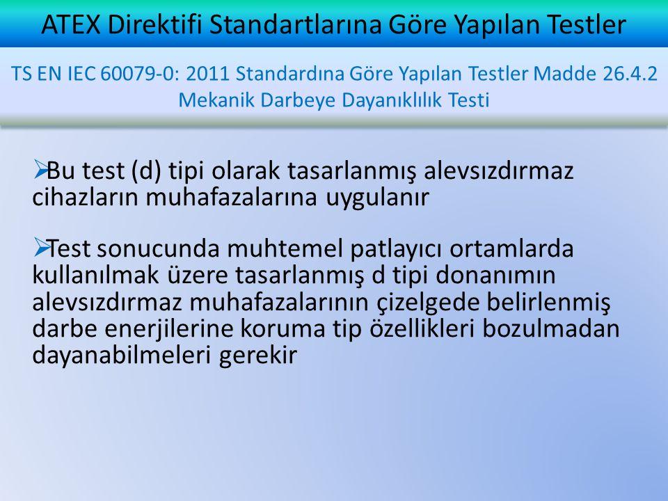 ATEX Direktifi Standartlarına Göre Yapılan Testler  Bu test (d) tipi olarak tasarlanmış alevsızdırmaz cihazların muhafazalarına uygulanır  Test sonu