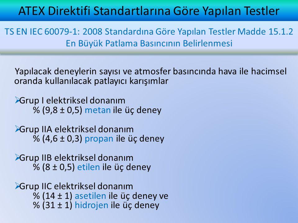 ATEX Direktifi Standartlarına Göre Yapılan Testler TS EN IEC 60079-1: 2008 Standardına Göre Yapılan Testler Madde 15.1.2 En Büyük Patlama Basıncının B