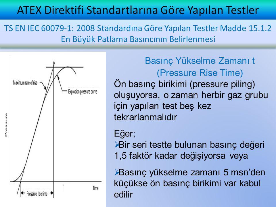 ATEX Direktifi Standartlarına Göre Yapılan Testler Basınç Yükselme Zamanı t (Pressure Rise Time) Ön basınç birikimi (pressure piling) oluşuyorsa, o zaman herbir gaz grubu için yapılan test beş kez tekrarlanmalıdır Eğer;  Bir seri testte bulunan basınç değeri 1,5 faktör kadar değişiyorsa veya  Basınç yükselme zamanı 5 msn'den küçükse ön basınç birikimi var kabul edilir TS EN IEC 60079-1: 2008 Standardına Göre Yapılan Testler Madde 15.1.2 En Büyük Patlama Basıncının Belirlenmesi