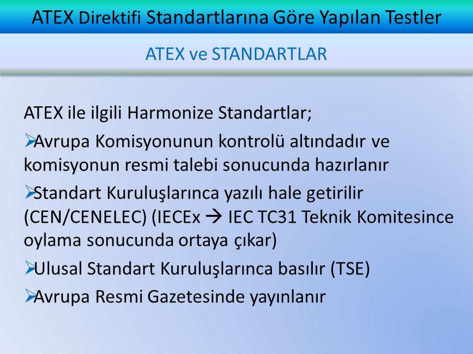 ATEX Direktifi Standartlarına Göre Yapılan Testler ATEX ile ilgili Harmonize Standartlar;  Avrupa Komisyonunun kontrolü altındadır ve komisyonun resmi talebi sonucunda hazırlanır  Standart Kuruluşlarınca yazılı hale getirilir (CEN/CENELEC) (IECEx  IEC TC31 Teknik Komitesince oylama sonucunda ortaya çıkar)  Ulusal Standart Kuruluşlarınca basılır (TSE)  Avrupa Resmi Gazetesinde yayınlanır ATEX ve STANDARTLAR