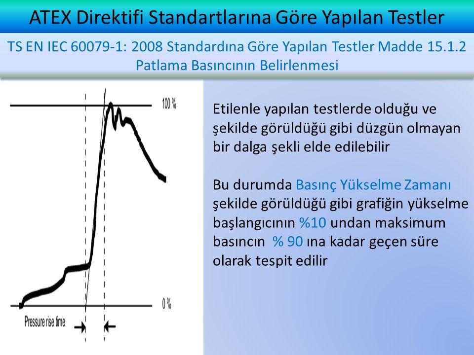ATEX Direktifi Standartlarına Göre Yapılan Testler Etilenle yapılan testlerde olduğu ve şekilde görüldüğü gibi düzgün olmayan bir dalga şekli elde edilebilir Bu durumda Basınç Yükselme Zamanı şekilde görüldüğü gibi grafiğin yükselme başlangıcının %10 undan maksimum basıncın % 90 ına kadar geçen süre olarak tespit edilir TS EN IEC 60079-1: 2008 Standardına Göre Yapılan Testler Madde 15.1.2 Patlama Basıncının Belirlenmesi