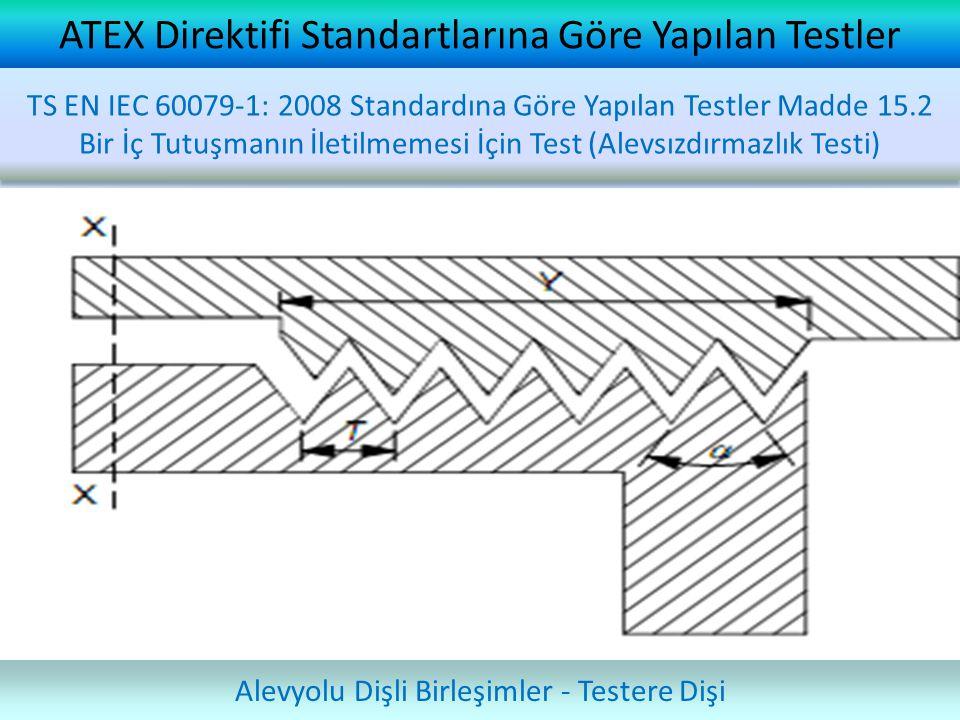 ATEX Direktifi Standartlarına Göre Yapılan Testler Alevyolu Dişli Birleşimler - Testere Dişi TS EN IEC 60079-1: 2008 Standardına Göre Yapılan Testler