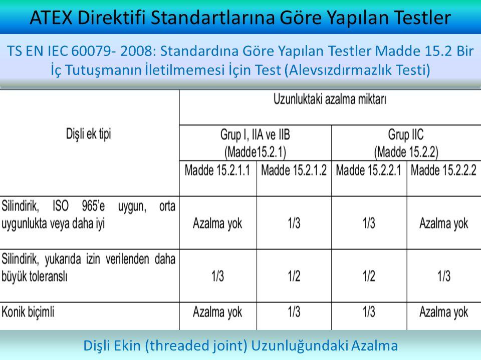 ATEX Direktifi Standartlarına Göre Yapılan Testler Dişli Ekin (threaded joint) Uzunluğundaki Azalma TS EN IEC 60079- 2008: Standardına Göre Yapılan Testler Madde 15.2 Bir İç Tutuşmanın İletilmemesi İçin Test (Alevsızdırmazlık Testi)