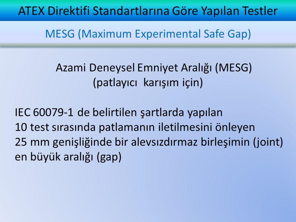 ATEX Direktifi Standartlarına Göre Yapılan Testler MESG (Maximum Experimental Safe Gap) Azami Deneysel Emniyet Aralığı (MESG) (patlayıcı karışım için)