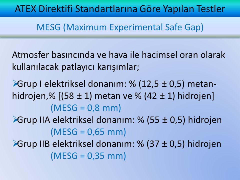 ATEX Direktifi Standartlarına Göre Yapılan Testler MESG (Maximum Experimental Safe Gap) Atmosfer basıncında ve hava ile hacimsel oran olarak kullanılacak patlayıcı karışımlar;  Grup I elektriksel donanım: % (12,5 ± 0,5) metan- hidrojen,% [(58 ± 1) metan ve % (42 ± 1) hidrojen] (MESG = 0,8 mm)  Grup IIA elektriksel donanım: % (55 ± 0,5) hidrojen (MESG = 0,65 mm)  Grup IIB elektriksel donanım: % (37 ± 0,5) hidrojen (MESG = 0,35 mm)