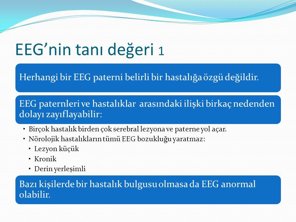EEG'nin tanı değeri 1